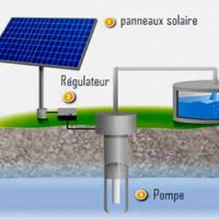 formation pompage solaire
